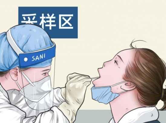 咽拭子核酸检测什么位置部位图片 咽拭子采集的基本步骤