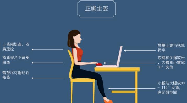 正确的坐姿是什么样的图片 哪些坐姿是错误的